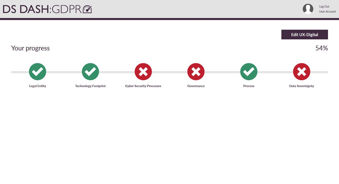 DS-dash Assessment Questionnaire by Practically.io - Experts in web design and development